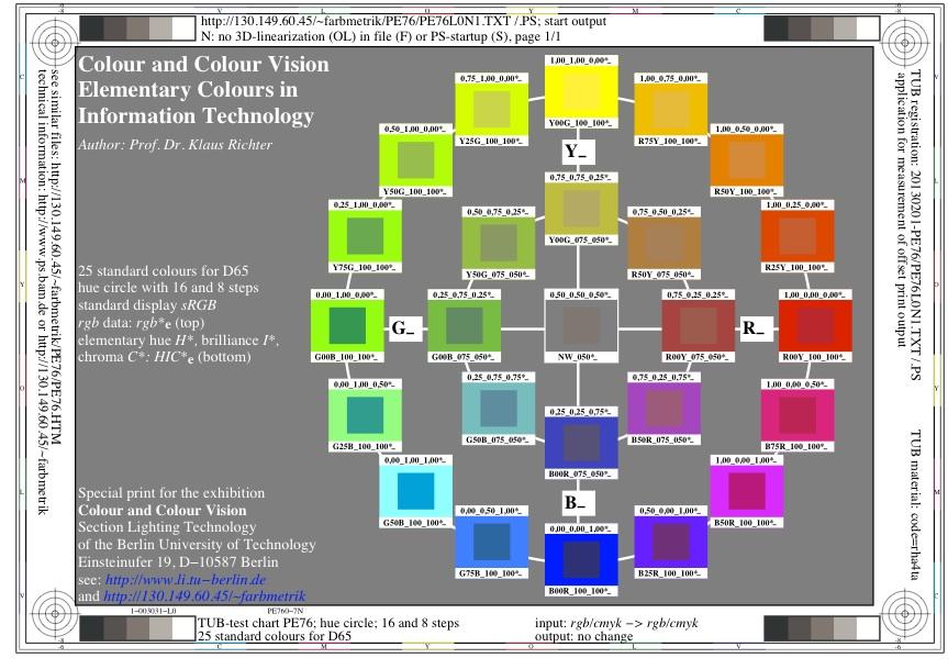 Technical Info Colour Index Oukasfo